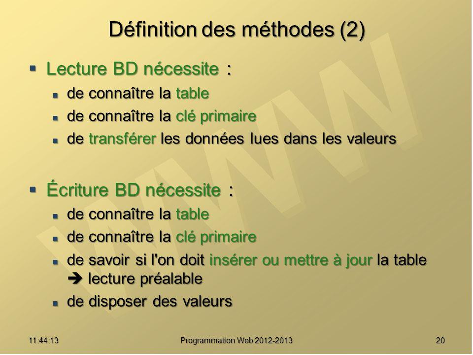 Définition des méthodes (2)