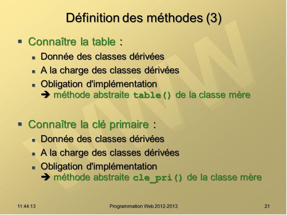 Définition des méthodes (3)