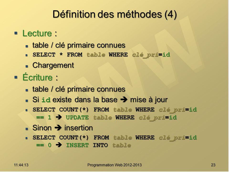 Définition des méthodes (4)