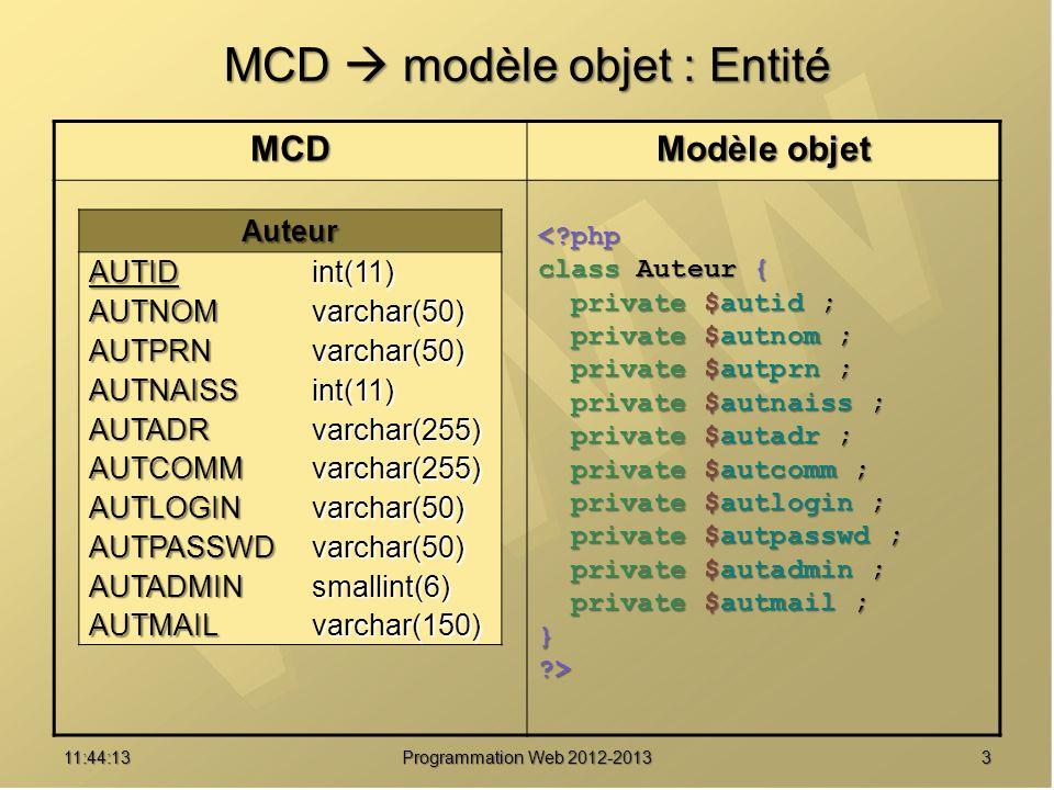 MCD  modèle objet : Entité