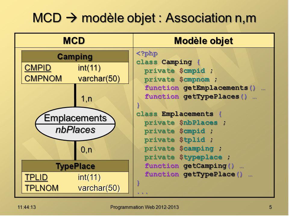 MCD  modèle objet : Association n,m