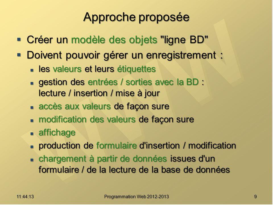 Approche proposée Créer un modèle des objets ligne BD