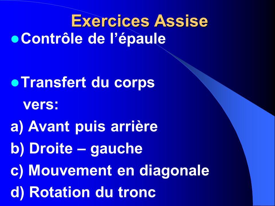 Exercices Assise Contrôle de l'épaule Transfert du corps vers:
