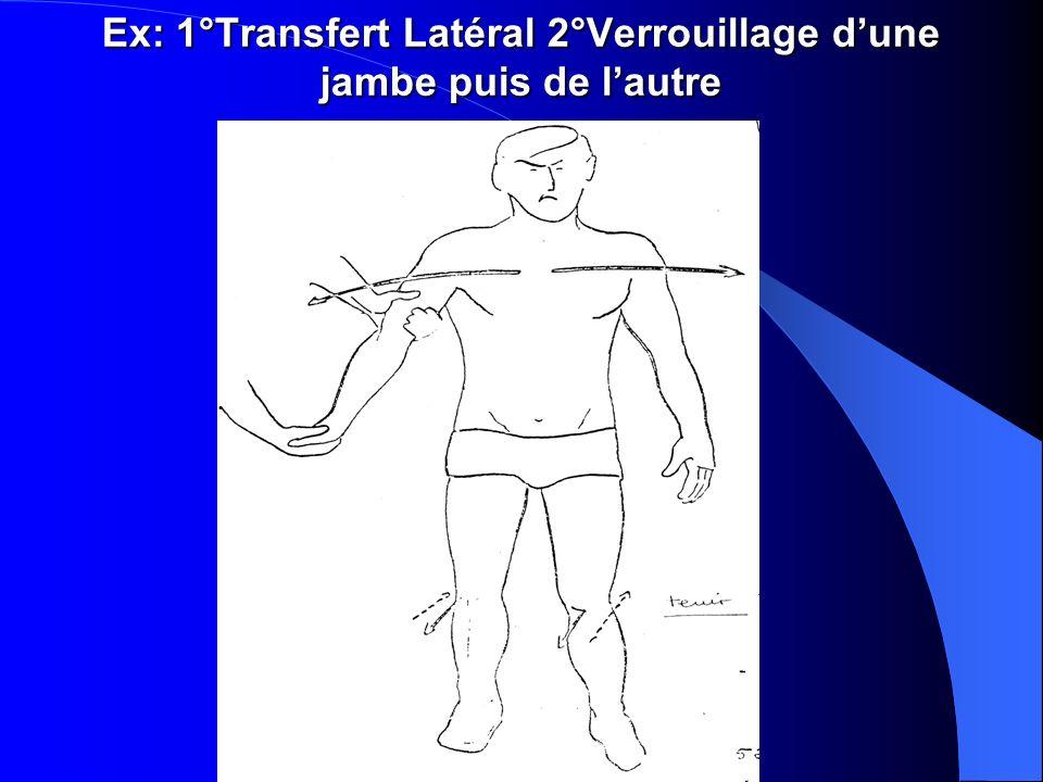 Ex: 1°Transfert Latéral 2°Verrouillage d'une jambe puis de l'autre