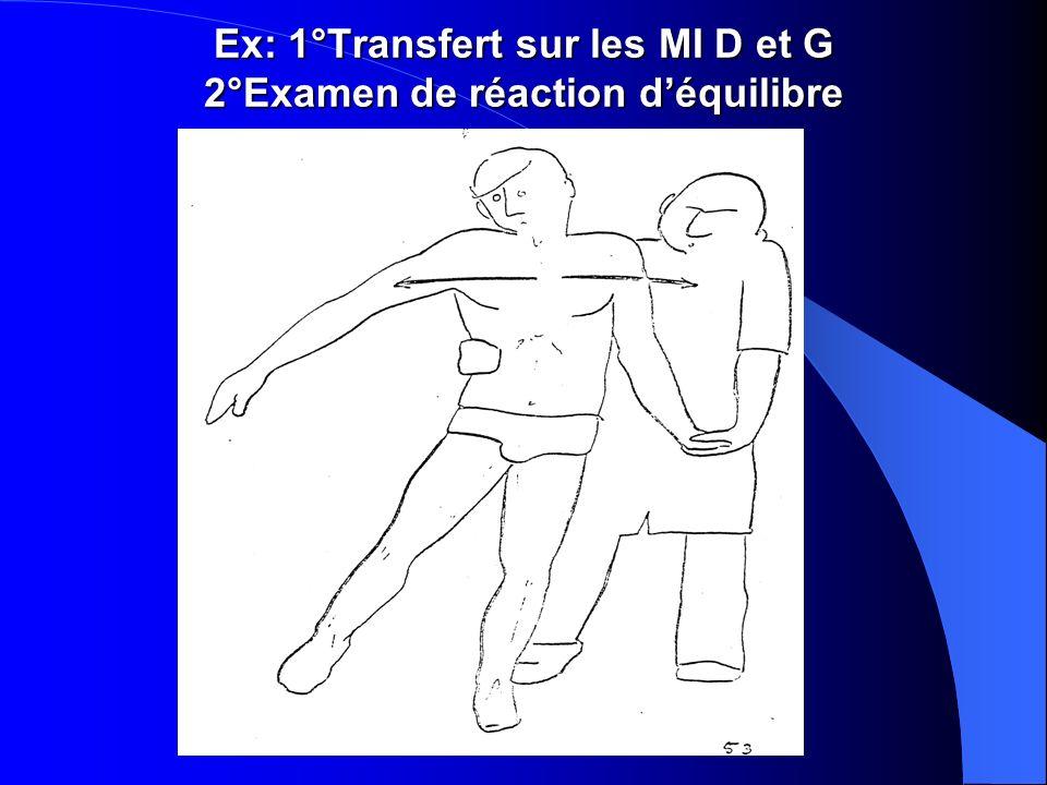 Ex: 1°Transfert sur les MI D et G 2°Examen de réaction d'équilibre