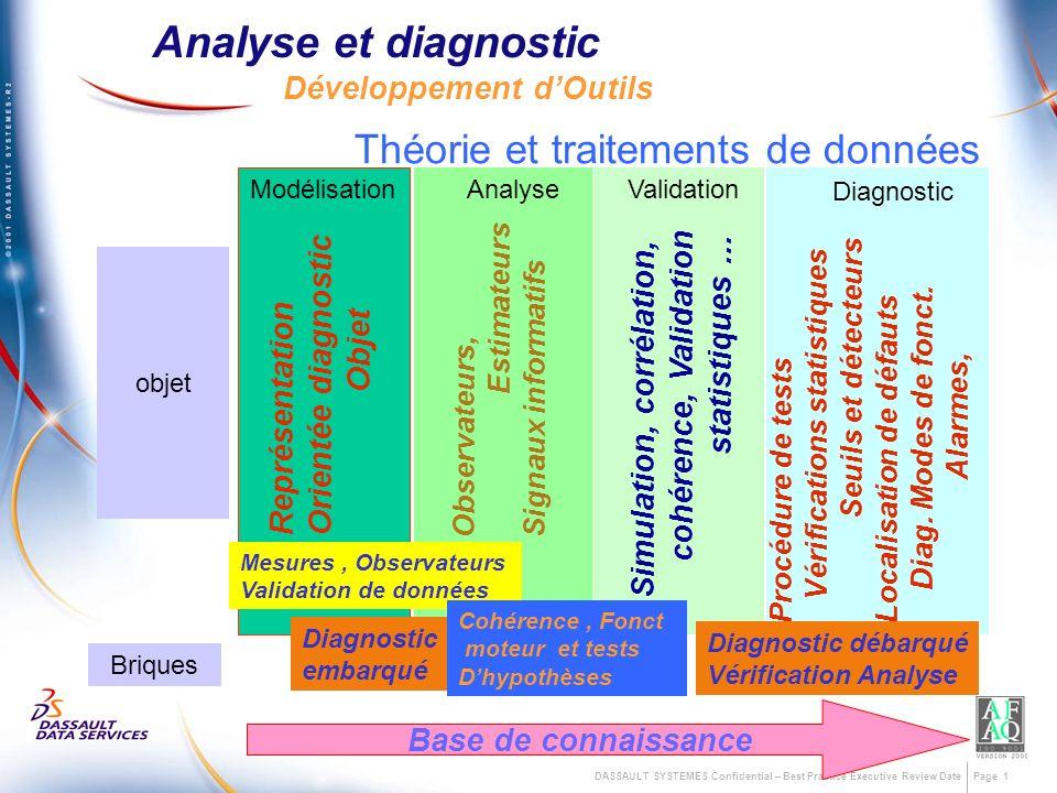 Analyse et diagnostic Développement d'Outils