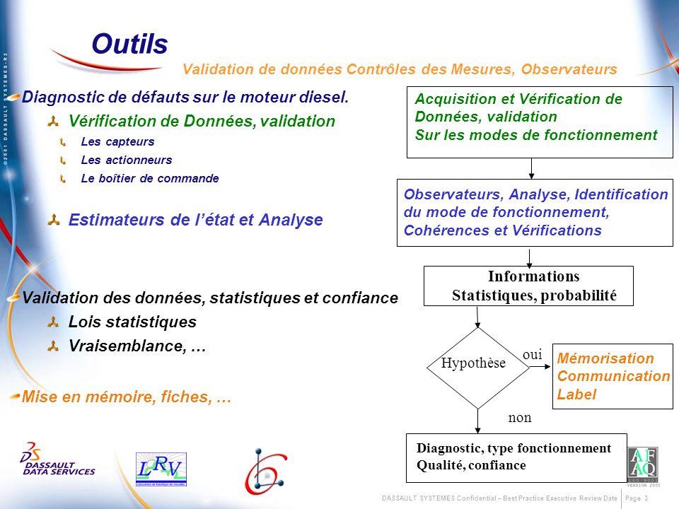 Outils Validation de données Contrôles des Mesures, Observateurs