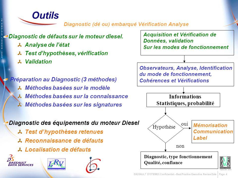 Outils Diagnostic (dé ou) embarqué Vérification Analyse