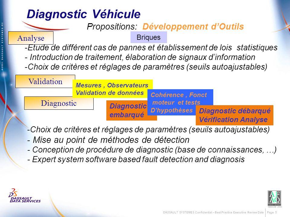 Diagnostic Véhicule Propositions: Développement d'Outils