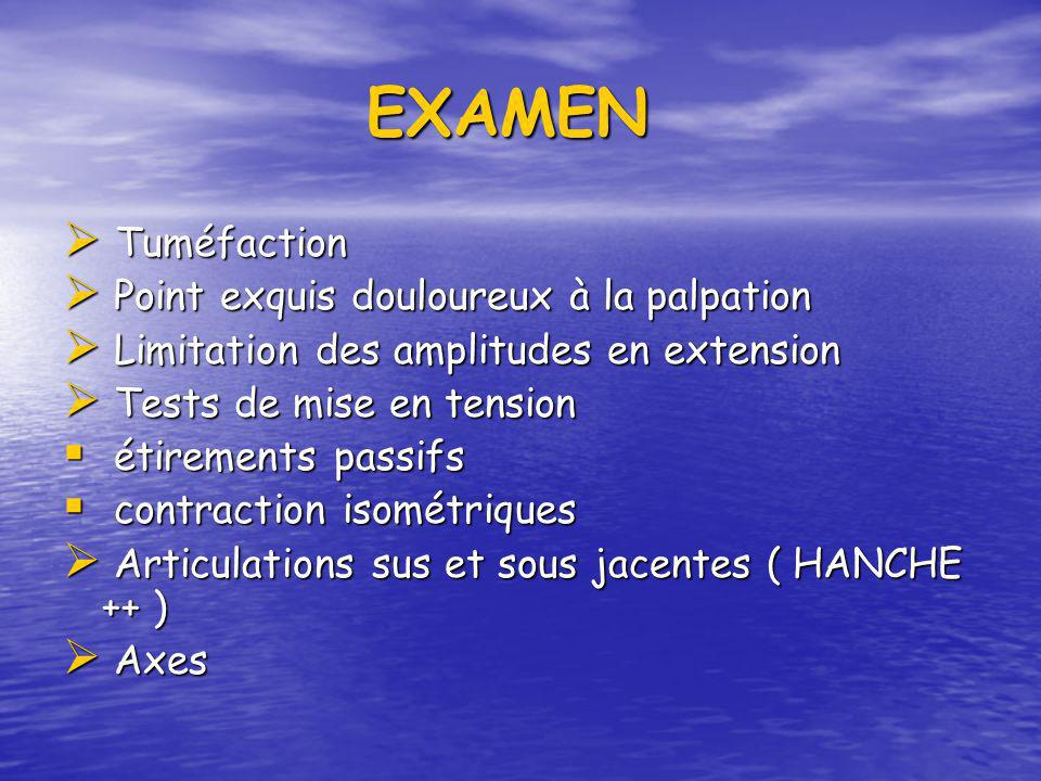 EXAMEN Tuméfaction Point exquis douloureux à la palpation