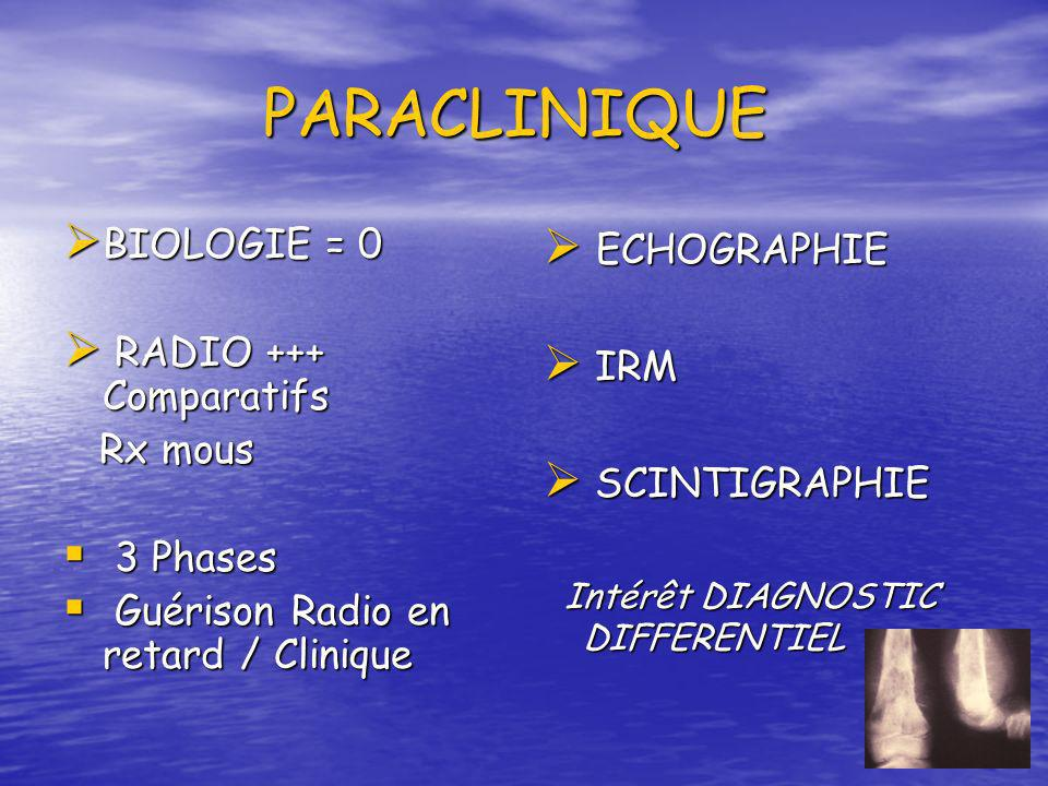 PARACLINIQUE BIOLOGIE = 0 RADIO +++ Comparatifs Rx mous 3 Phases