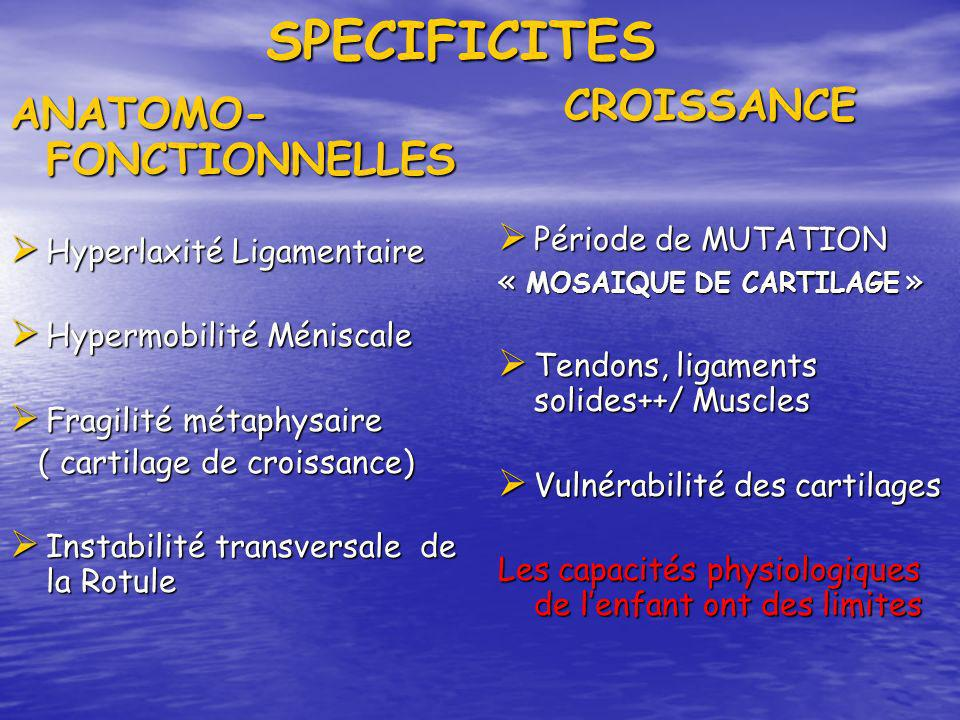 SPECIFICITES ANATOMO-FONCTIONNELLES CROISSANCE Période de MUTATION