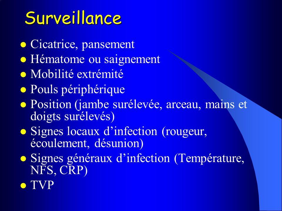 Surveillance Cicatrice, pansement Hématome ou saignement