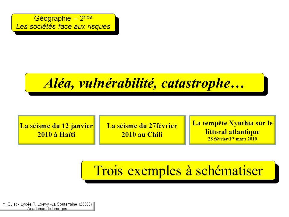 Aléa, vulnérabilité, catastrophe…