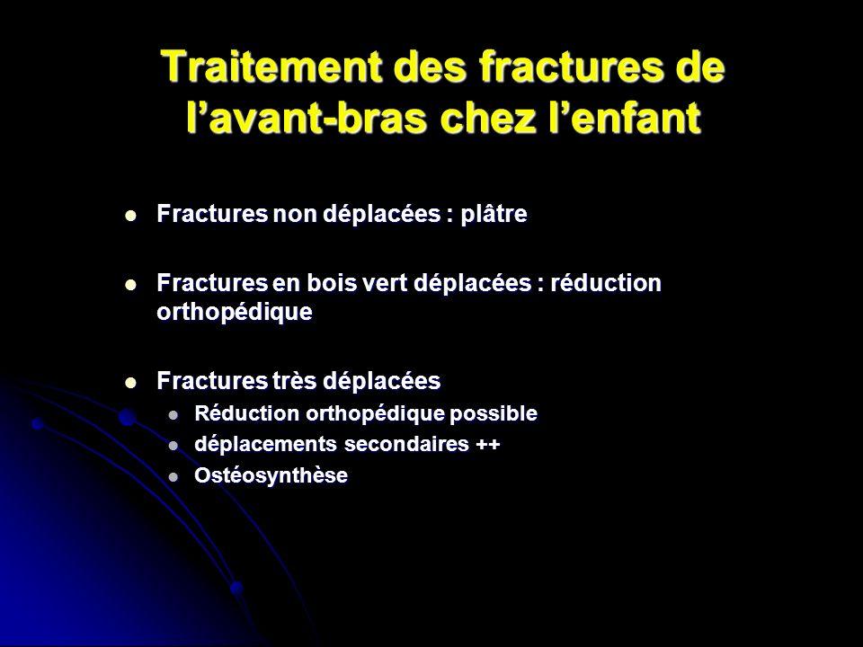 Traitement des fractures de l'avant-bras chez l'enfant
