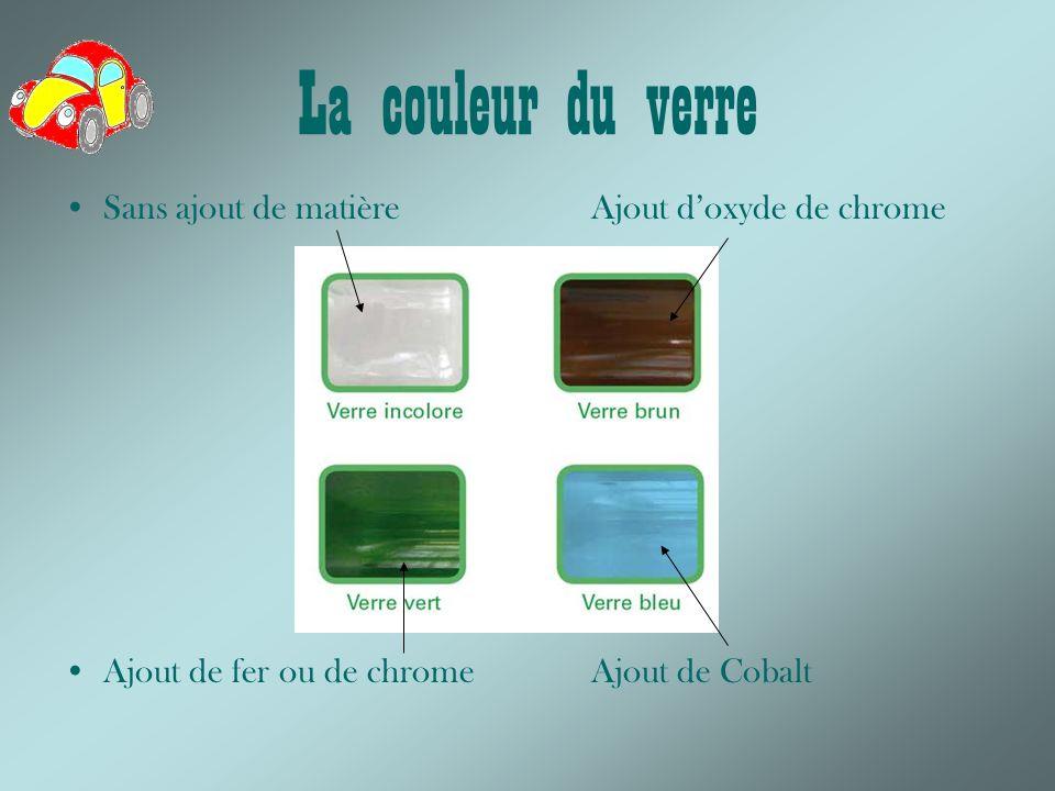 La couleur du verre Sans ajout de matière Ajout d'oxyde de chrome