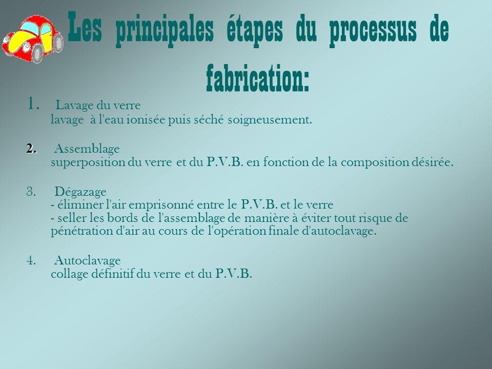 Les principales étapes du processus de fabrication: