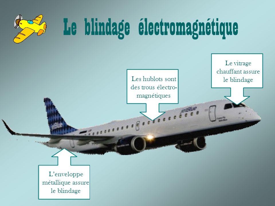 Le blindage électromagnétique