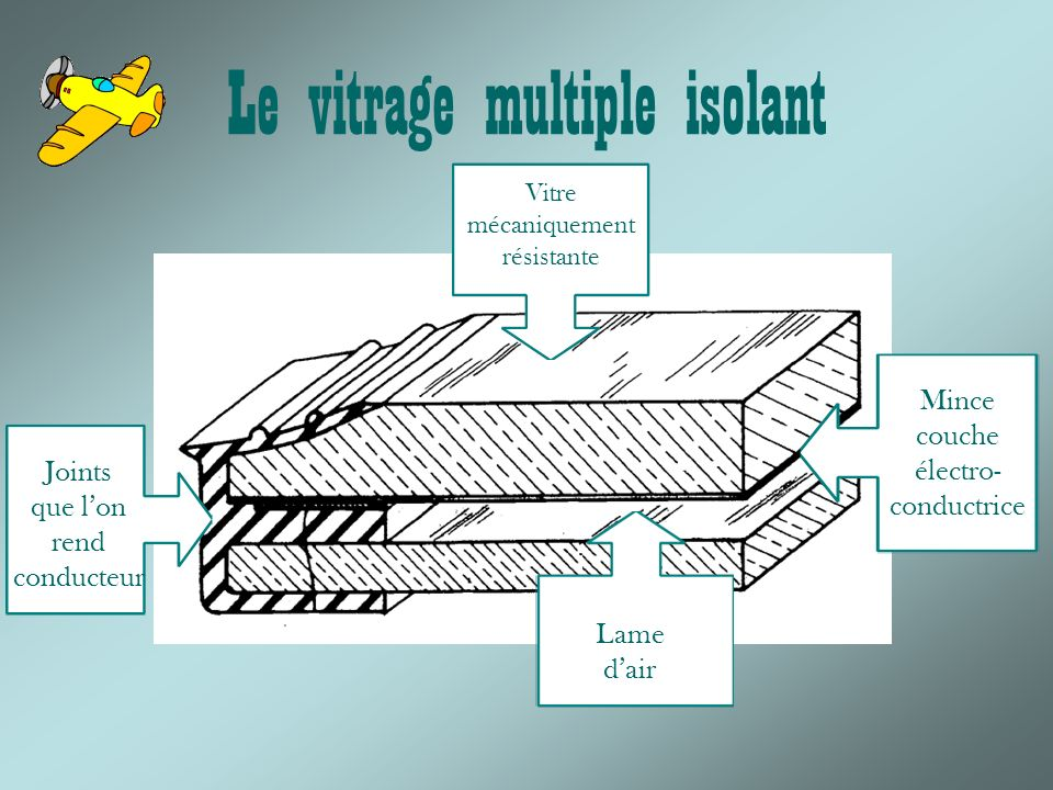 Le vitrage multiple isolant