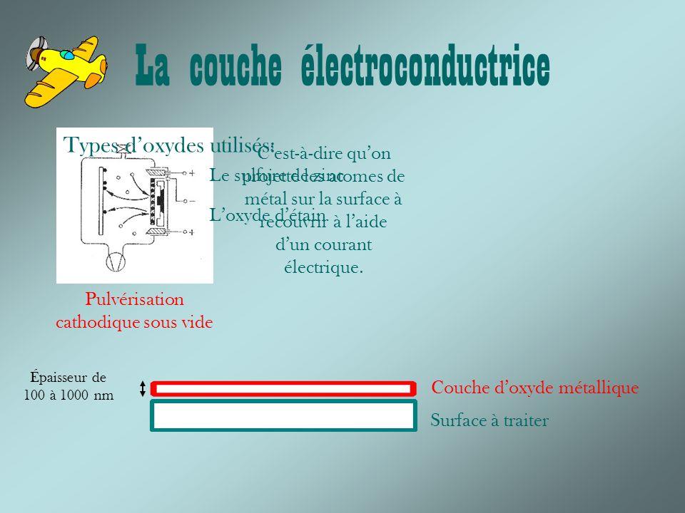 La couche électroconductrice