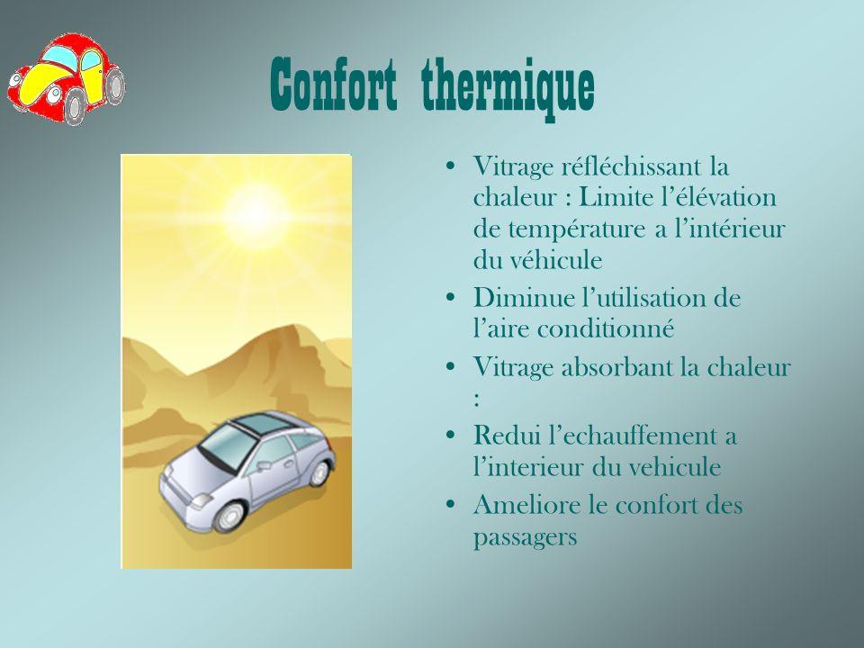 Confort thermique Vitrage réfléchissant la chaleur : Limite l'élévation de température a l'intérieur du véhicule.