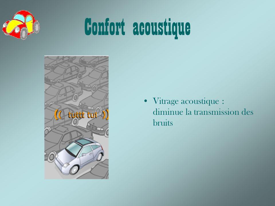 Confort acoustique Vitrage acoustique : diminue la transmission des bruits