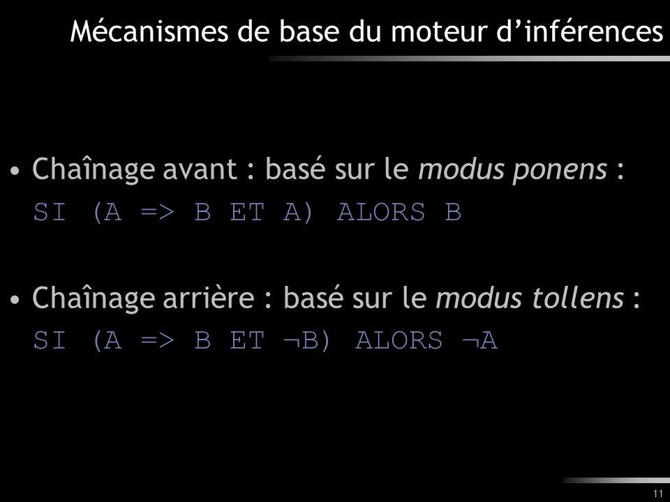 Mécanismes de base du moteur d'inférences