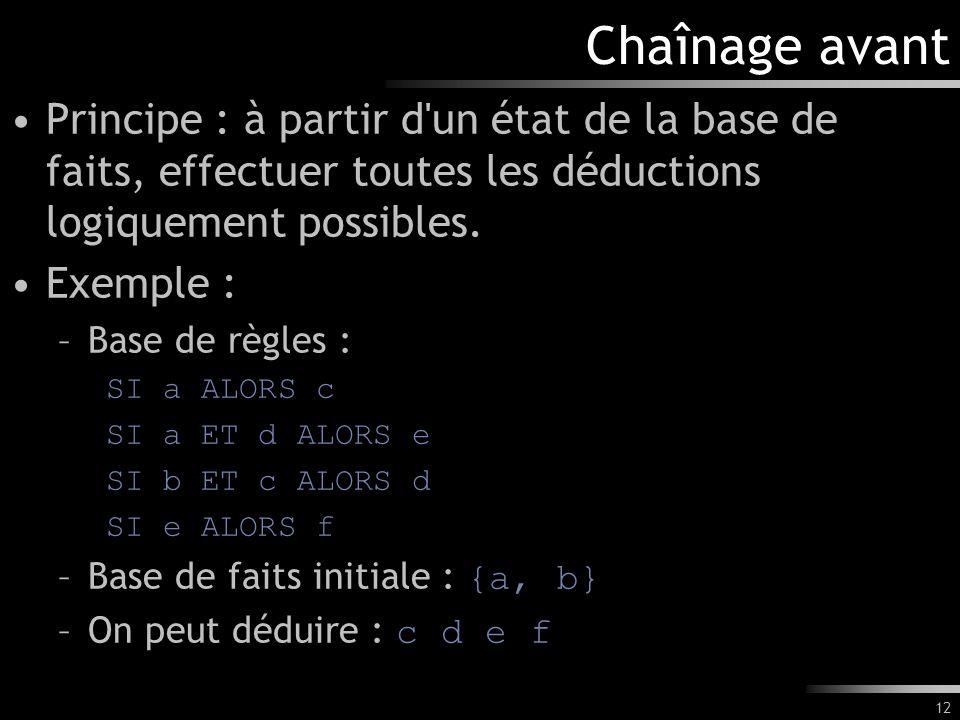 Chaînage avant Principe : à partir d un état de la base de faits, effectuer toutes les déductions logiquement possibles.
