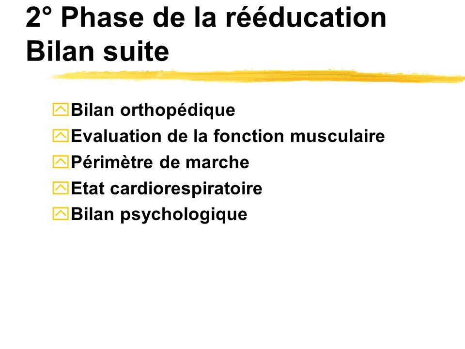 2° Phase de la rééducation Bilan suite