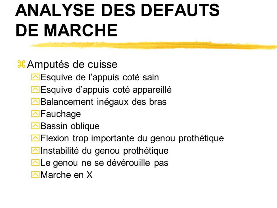 ANALYSE DES DEFAUTS DE MARCHE