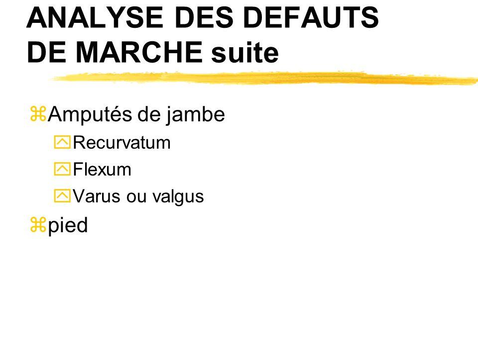 ANALYSE DES DEFAUTS DE MARCHE suite
