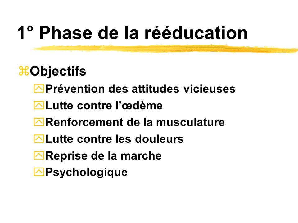 1° Phase de la rééducation