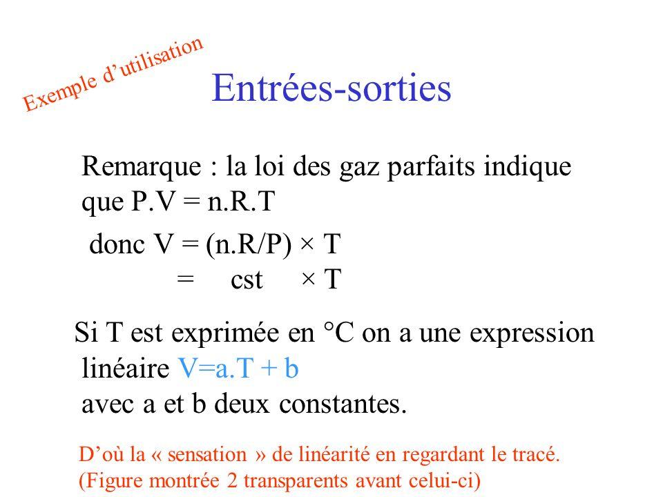 Entrées-sorties Exemple d'utilisation. Remarque : la loi des gaz parfaits indique que P.V = n.R.T.