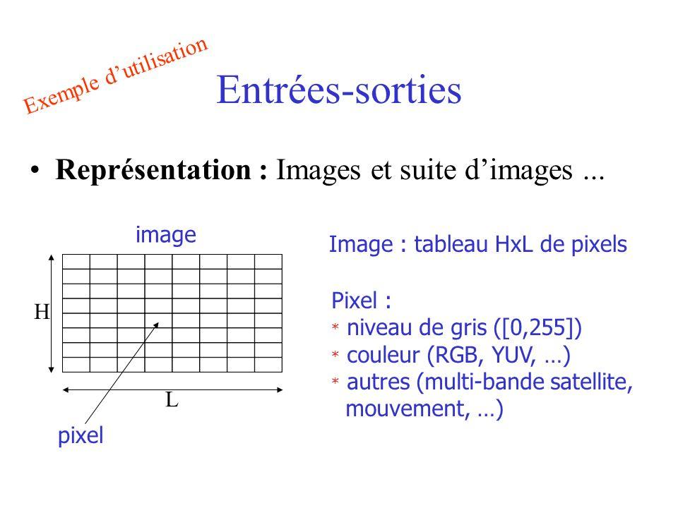 Entrées-sorties Représentation : Images et suite d'images ...