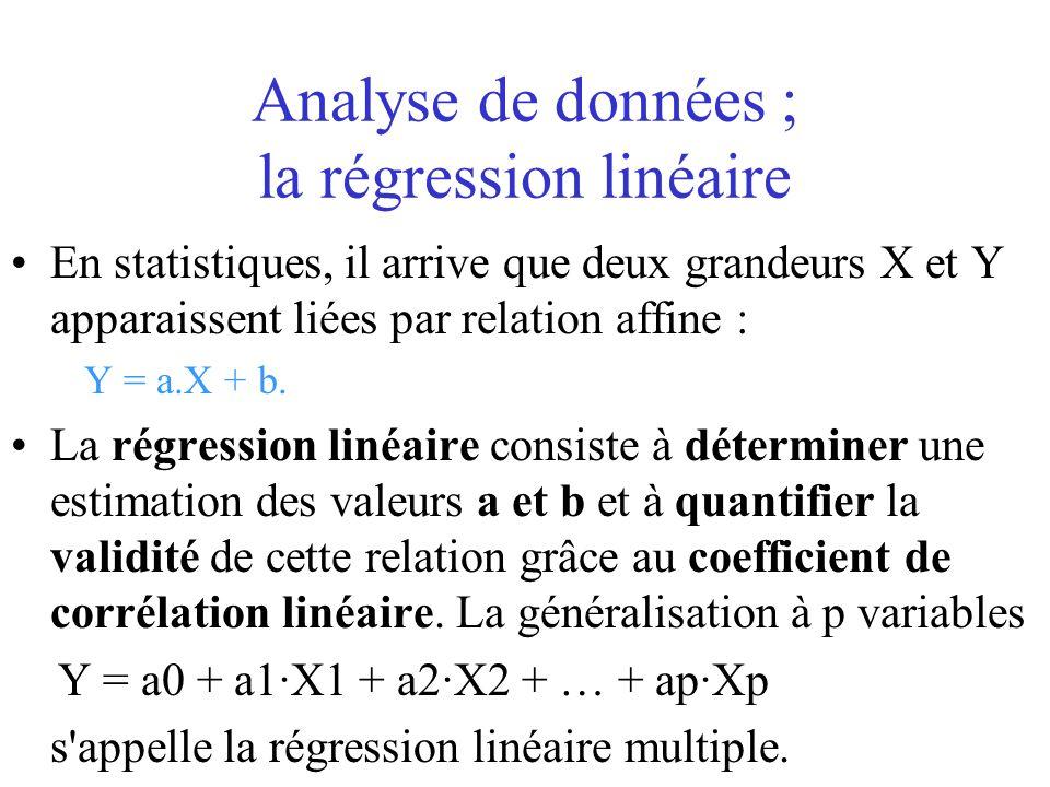 Analyse de données ; la régression linéaire