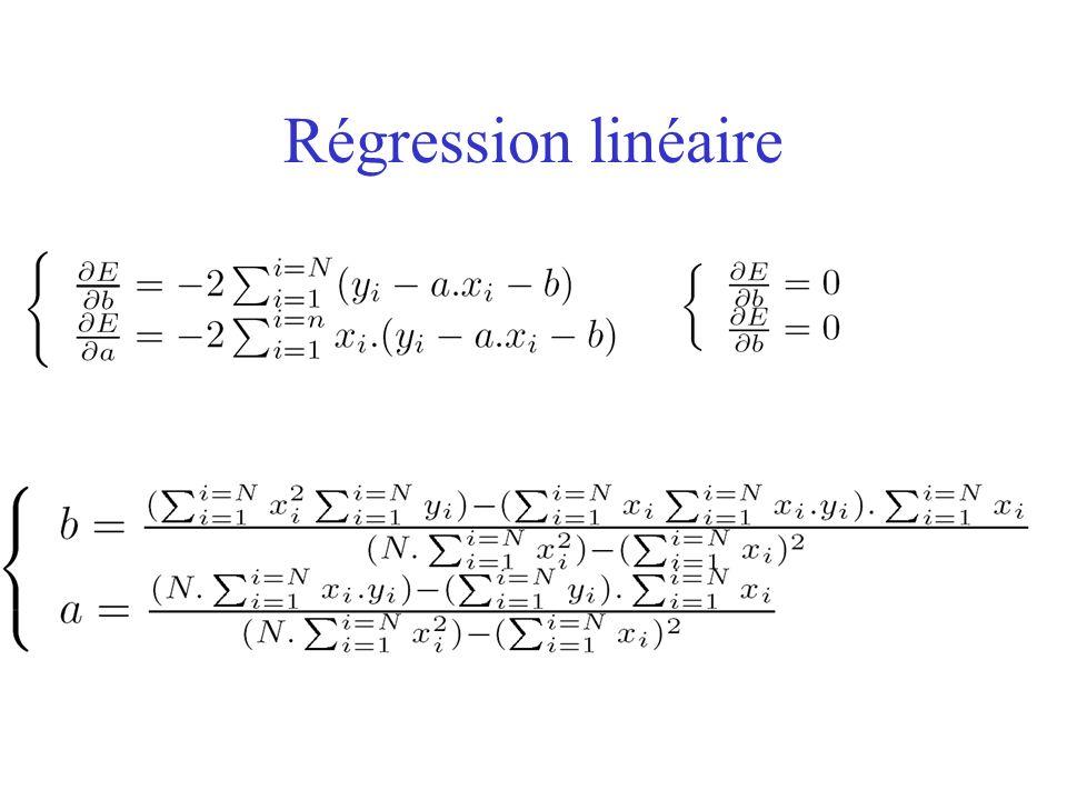 Régression linéaire