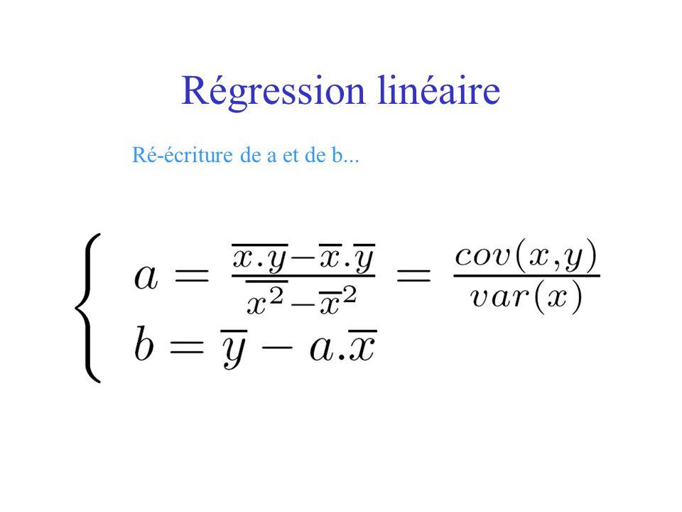 Régression linéaire Ré-écriture de a et de b...