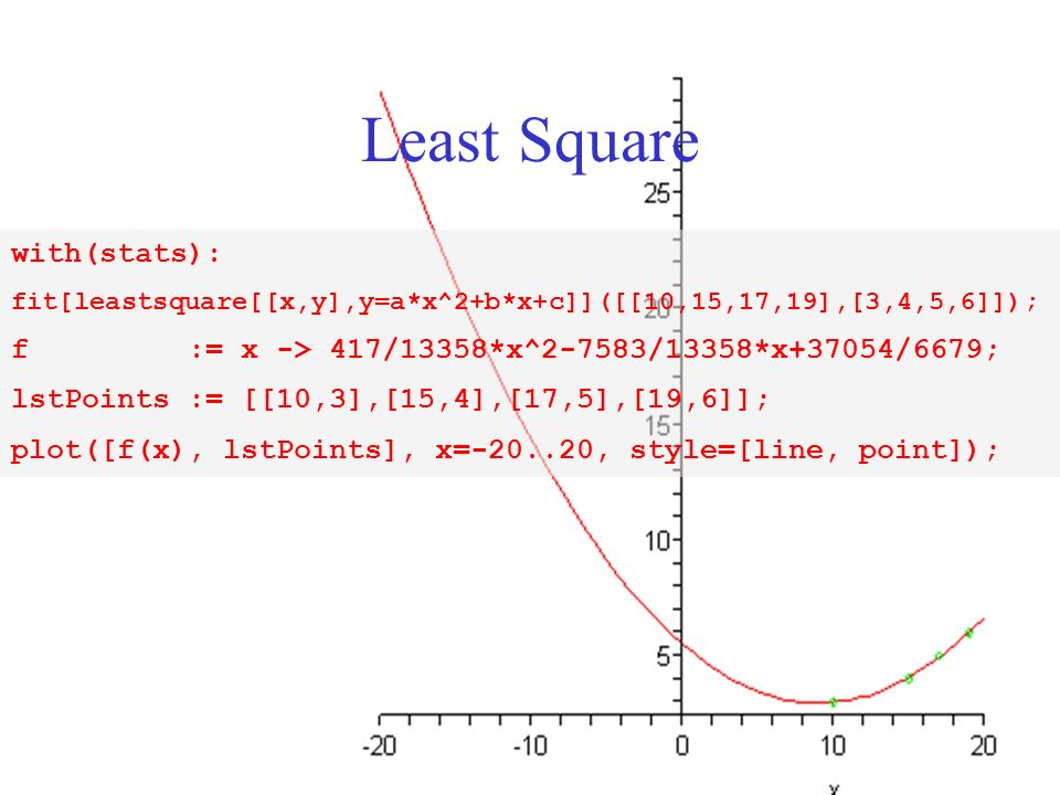 Least Square with(stats):