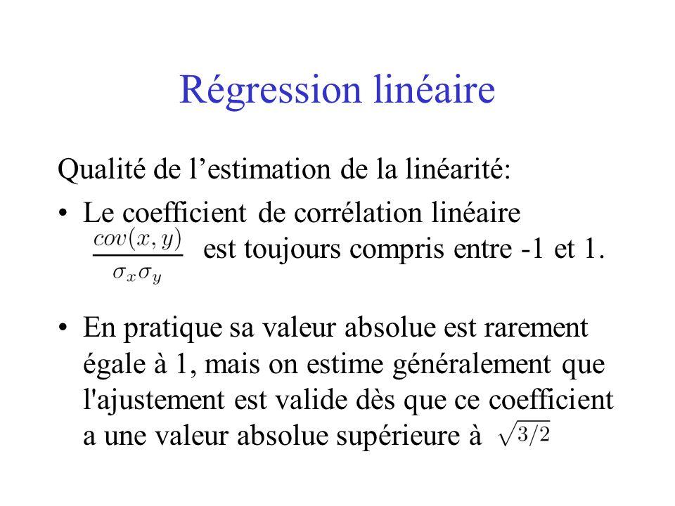 Régression linéaire Qualité de l'estimation de la linéarité: