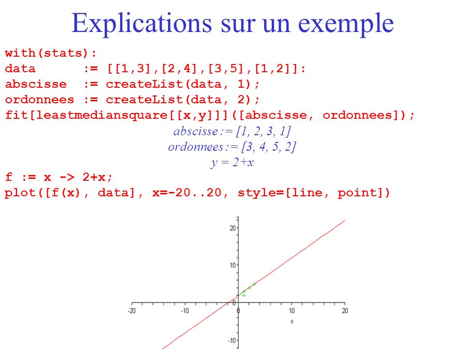 Explications sur un exemple
