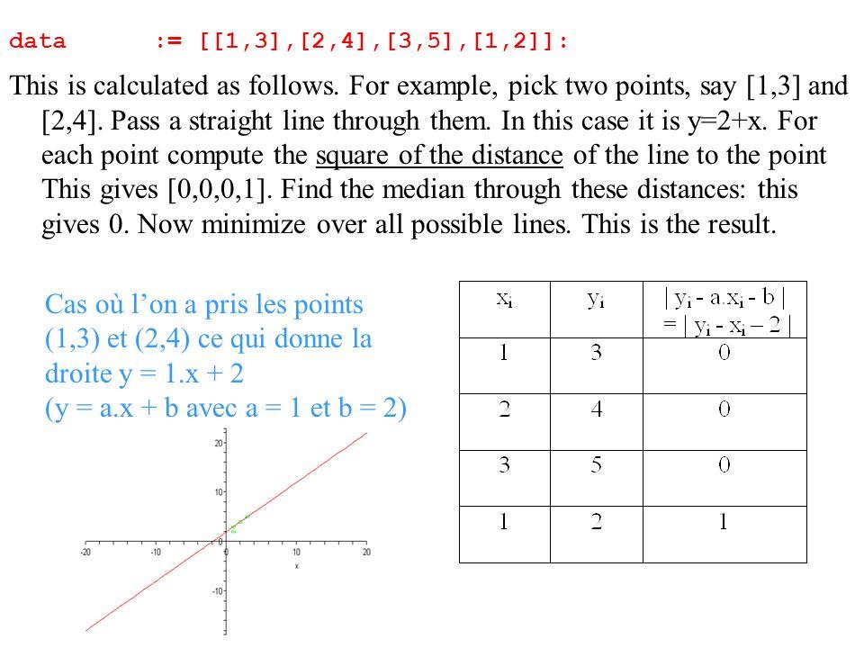 Cas où l'on a pris les points (1,3) et (2,4) ce qui donne la