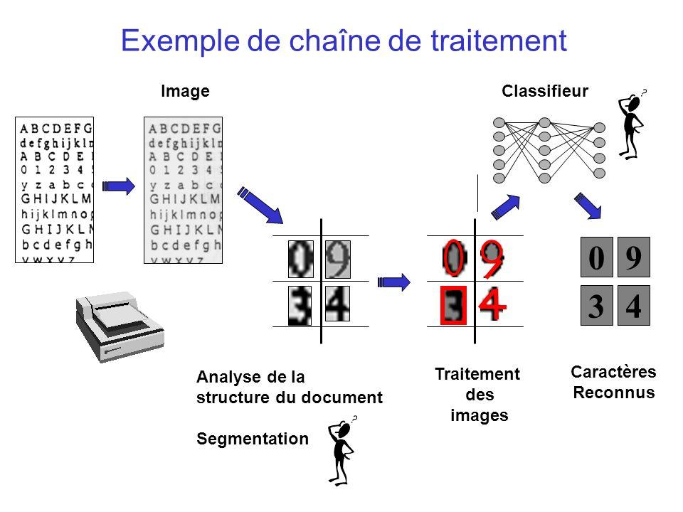 Exemple de chaîne de traitement