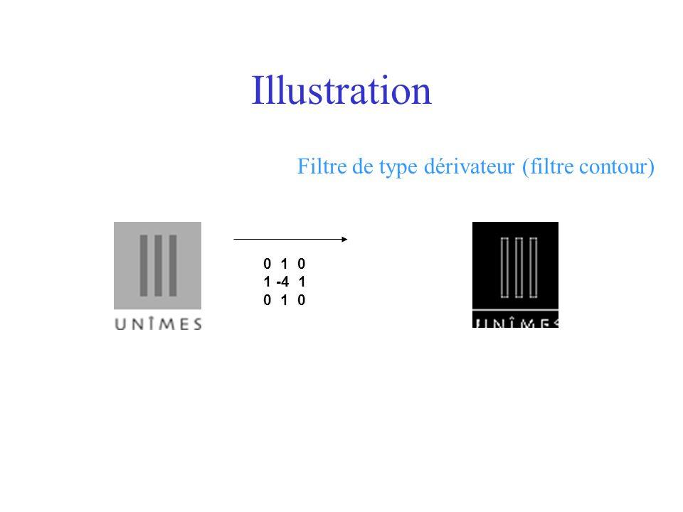 Illustration Filtre de type dérivateur (filtre contour) 0 1 0 1 -4 1