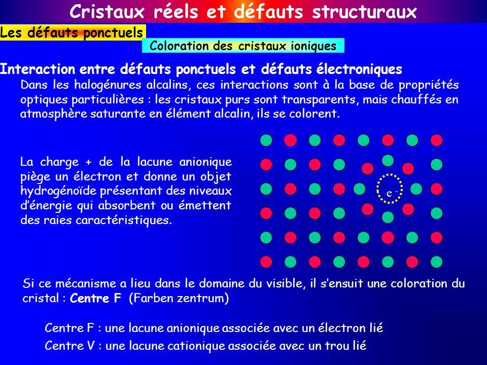 Cristaux réels et défauts structuraux Coloration des cristaux ioniques