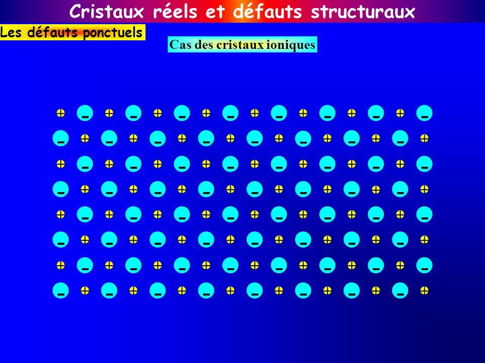 Cristaux réels et défauts structuraux Cas des cristaux ioniques