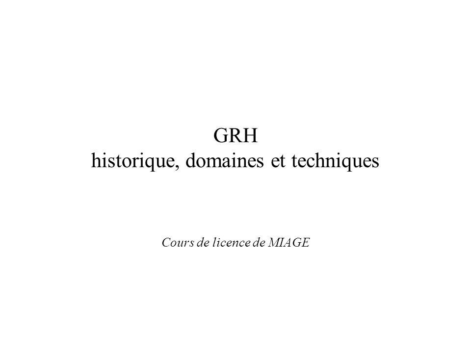 GRH historique, domaines et techniques