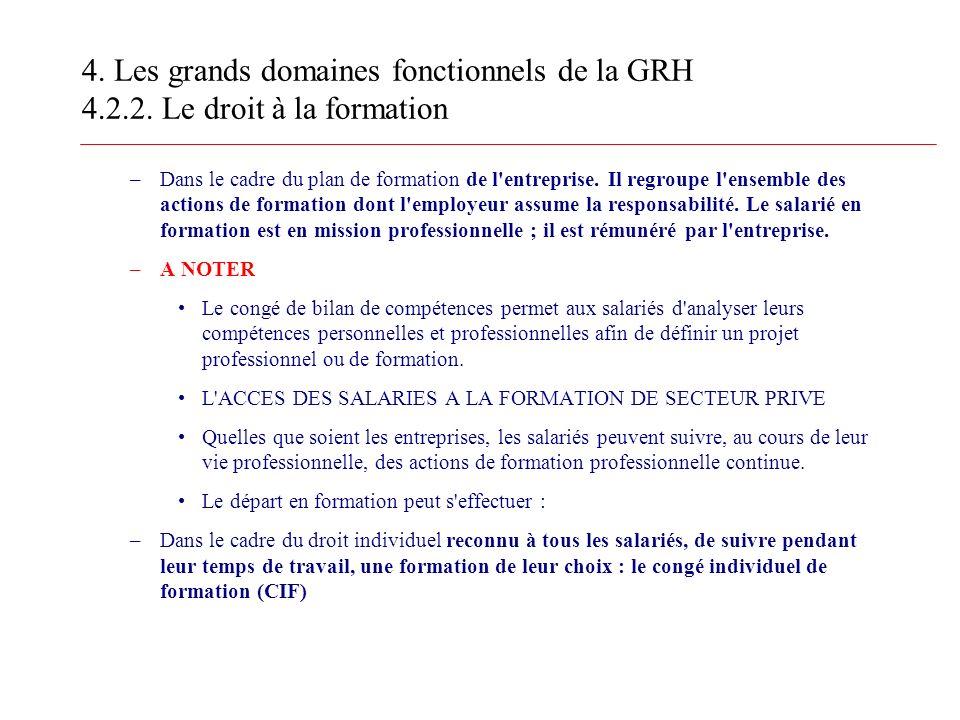 4. Les grands domaines fonctionnels de la GRH 4. 2. 2