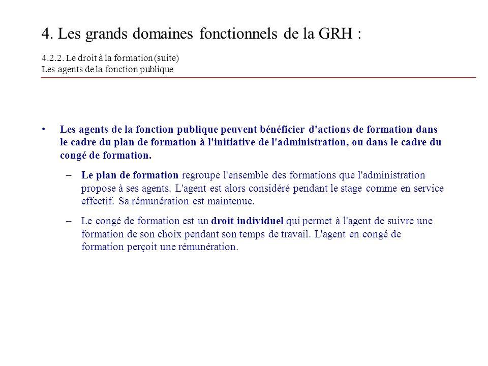4. Les grands domaines fonctionnels de la GRH :