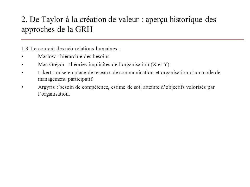 2. De Taylor à la création de valeur : aperçu historique des approches de la GRH