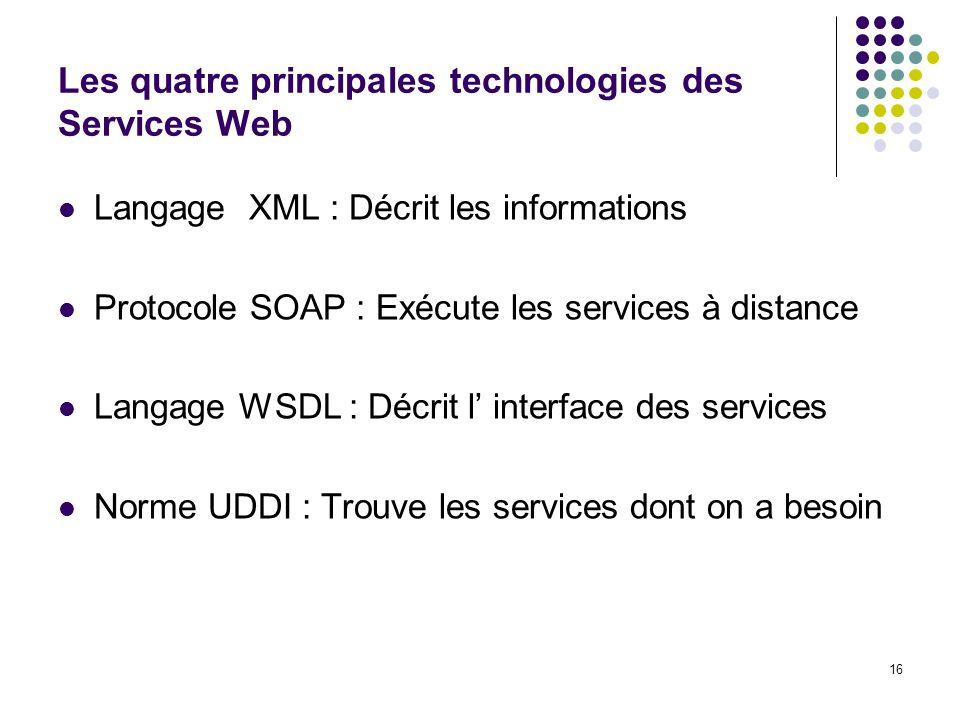 Les quatre principales technologies des Services Web